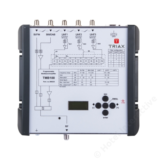 TMB 100 Multiband amplifier