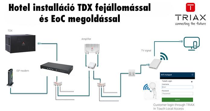Triax EoC